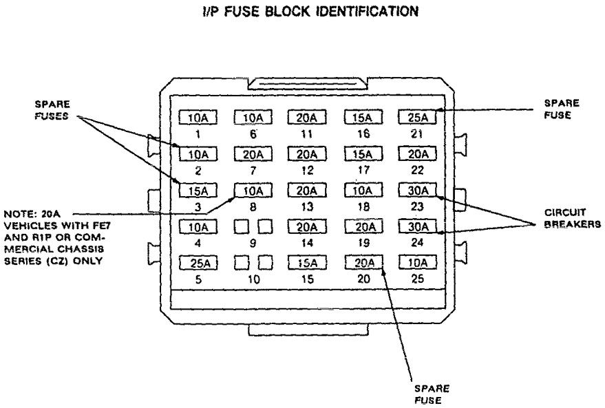 Cadillac Commercial Chassis (1993) - fuse box diagram ...