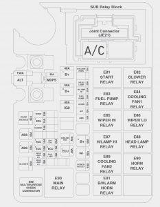 Hyundai Accent - fuse box diagram - engine compartment