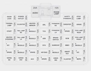 Hyundai Accent - fuse box diagram - instrument panel