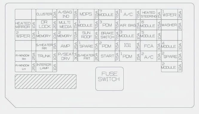 Hyundai Elantra  2019   U2013 Fuse Box Diagram