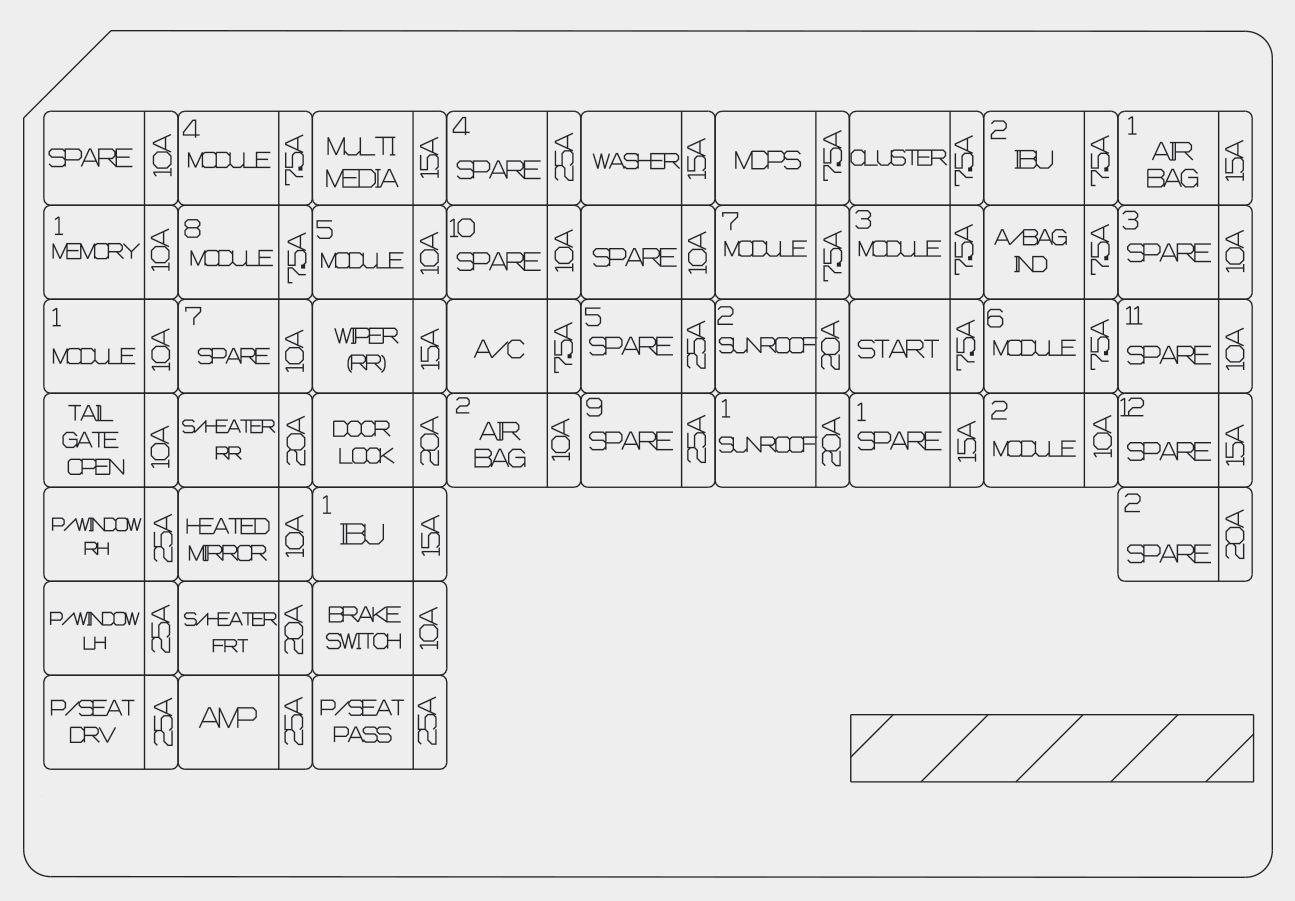 hyundai nexo 2018 2019 fuse box diagram auto genius. Black Bedroom Furniture Sets. Home Design Ideas