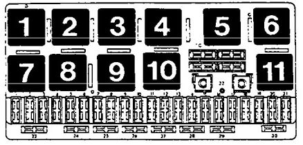 Audi 100 (1992) - fuse box diagram - Auto Genius