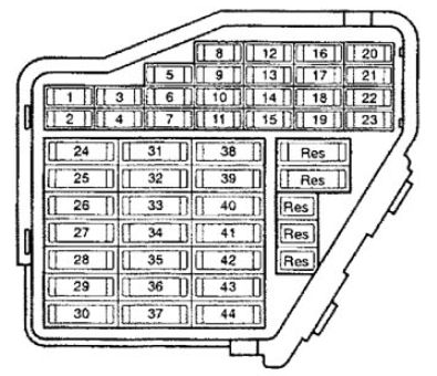 Audi TT (2000) - fuse box diagram - Auto Genius | Audi Tt Mk1 Fuse Box Layout |  | Auto Genius