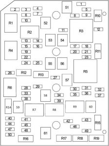 Chevrolet Impala - fuse bpx diagram - engine compartment