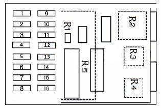 27 2003 Honda Accord Fuse Box Diagram Worksheet Cloud