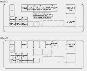 KIA Borrego - fuse box diagram - engine compartment (sub fuse panel)