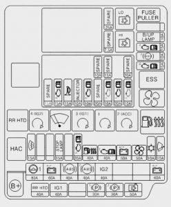 KIA Ceed - fuse box diagram - engine compartment (diesel)