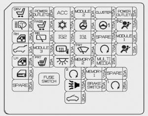 KIA Ceed - fuse box diagram - instrument panel