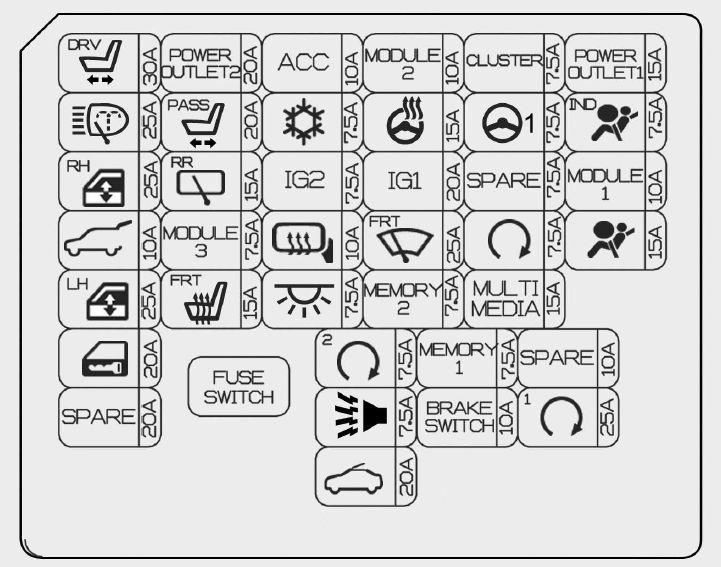 Kia Ceed  2013  - Fuse Box Diagram