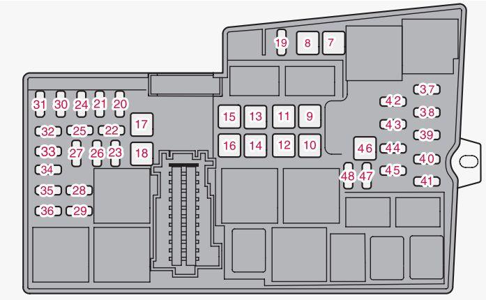 Volvo V40 (2013) - fuse box diagram - Auto Genius | Volvo V40 Fuse Box Diagram |  | Auto Genius