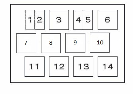 Volkswagen Jetta 6 (2011 - 2016) - fuse box diagram - Auto ... on 2013 ford f250 fuse box diagram, 2005 volkswagen jetta fuse box diagram, 2006 volkswagen jetta fuse box diagram, 2007 volkswagen jetta fuse box diagram, 2013 ford f-150 fuse box diagram, 2004 volkswagen jetta fuse box diagram, 2012 ford fiesta fuse box diagram, 2013 dodge journey fuse box diagram, 2013 jeep wrangler fuse box diagram, 1996 volkswagen jetta fuse box diagram, 2003 pontiac montana fuse box diagram, 2013 dodge charger fuse box diagram, 1999 volkswagen jetta fuse box diagram, 2013 mercedes-benz c250 coupe fuse box diagram, 2013 ford edge fuse box diagram, 2013 nissan frontier fuse box diagram, 2003 volkswagen jetta fuse box diagram, 1998 volkswagen jetta fuse box diagram, 1994 volkswagen jetta fuse box diagram, 2013 hyundai santa fe fuse box diagram,