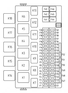 Lada Granta - fuse box diagram - passenger compartment