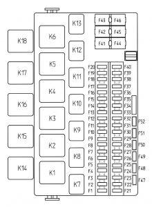 Lada Kalina - fuse box diagram - passenger compartment
