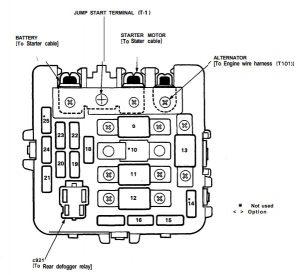 Acura NSX - fuse box diagram - main fuse box