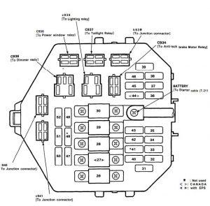 Acura NSX - fuse box diagram - main relay box