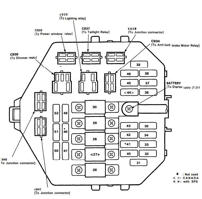 Acura NSX (1991) – fuse box diagram - Auto GeniusAuto Genius
