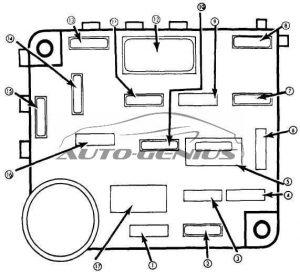 ford crown victoria 1979 1982 fuse box diagram. Black Bedroom Furniture Sets. Home Design Ideas