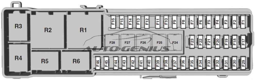 Ford Focus Electric 2011 2018 Fuse Box Diagram Auto Genius