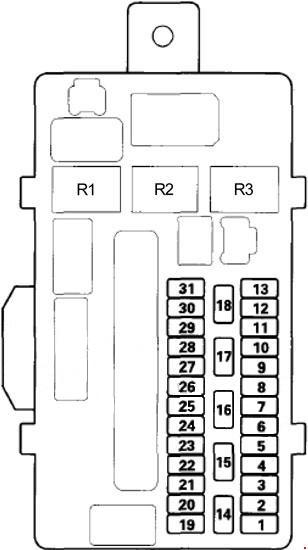 2010 honda accord fuse diagram - wiring diagram export fat-remark -  fat-remark.congressosifo2018.it  congressosifo2018.it