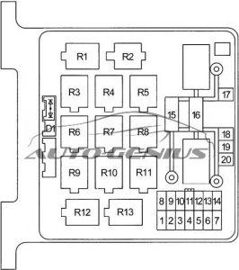 Honda Passport - fuse box diagram - engine compartment (type 1)