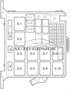 Honda Passport - fuse box diagram - engine compartment (type 2)