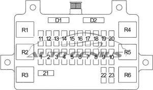 Honda Passport - fuse box diagram - passenger compartment