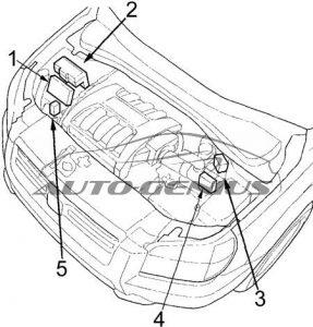 Honda Pilot - fuse box diagram - engine compartment