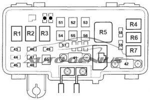 Honda Pilot - fuse box diagram - engine compartment fuse box no. 1
