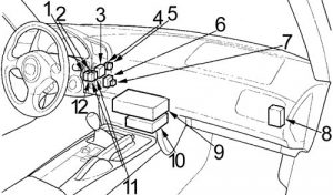 Honda S2000 - fuse box diagram - passenger compartment