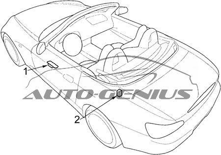 2003 honda s2000 fuse diagram honda s2000  1999 2009  fuse box diagram auto genius  honda s2000  1999 2009  fuse box