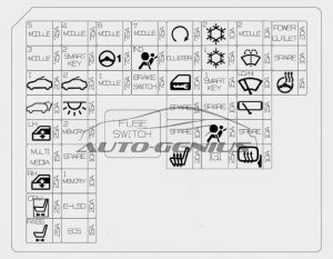 Hyundai i30n - fuse box diagram - driver's side fuse panel