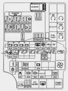 Hyundai i30n - fuse box diagram - engine compartment