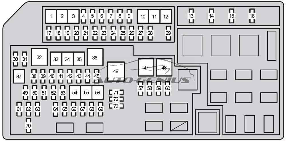 Lexus GX460 (J150) (2009 - 2013) - Fuse Box Diagram - Auto Geniusjarwo-sopo-13.adateoriafemminista.it