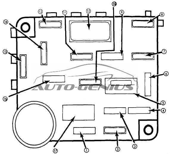 lincoln town car  1981 - 1982  - fuse box diagram