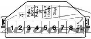 Maruti EECO - fuse box diagram