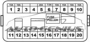 Maruti ECCO - fuse box diagram - dashboard