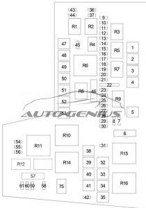 Mitsubishi Raider - fuse box diagram