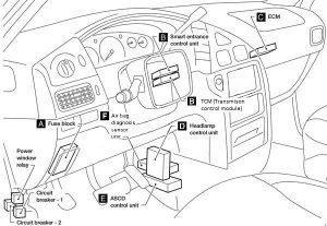 Nissan Quest (1998 - 2002) - fuse box diagram - Auto Genius