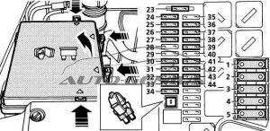 Range Rover P38A - fuse box diagram - engine compartment
