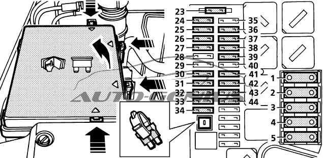 range rover p38a 1994 2002 fuse box diagram auto. Black Bedroom Furniture Sets. Home Design Ideas