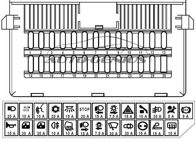 Renault Vel Satis  2001 - 2009  - Fuse Box Diagram
