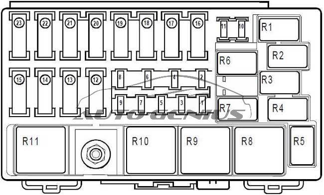 renault vel satis fuse box renault vel satis  2001 2009  fuse box diagram auto genius  renault vel satis  2001 2009  fuse