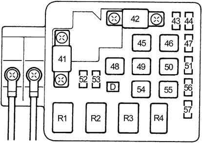 Honda Civic (1996 - 2000) - fuse box diagram - Auto Genius | 99 Honda Civic Engine Fuse Box Under |  | Auto Genius