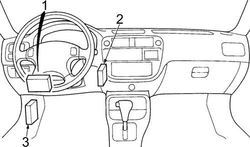 Honda Civic 1996 2000 Fuse Box Diagram Auto Genius