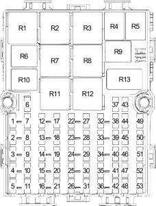 Ford Transit Conect - fuse box diagram - passenger compartment
