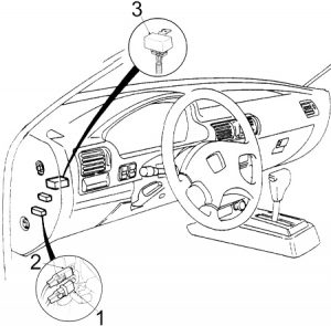 Honda Accord - fuse box diagram - passenger compartment