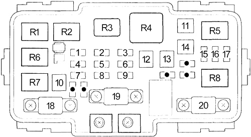 Honda Civic (2001 - 2005) - fuse box diagram - Auto GeniusAuto Genius