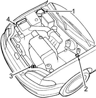 Honda Civic (1992 - 1995) - fuse box diagram - Auto GeniusAuto Genius