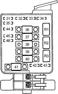 Honda Civic - fuse box diagram - engine compartment fuse box