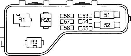 Honda Civic 1992 1995 Fuse Box Diagram Auto Genius